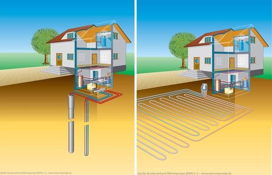 so nutzen sie solarenergie richtig ihli pfeffelbach meister der elemente. Black Bedroom Furniture Sets. Home Design Ideas